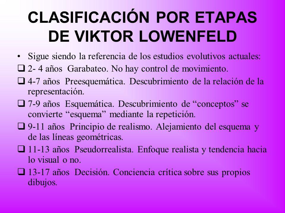 CLASIFICACIÓN POR ETAPAS DE VIKTOR LOWENFELD Sigue siendo la referencia de los estudios evolutivos actuales: 2- 4 años Garabateo. No hay control de mo