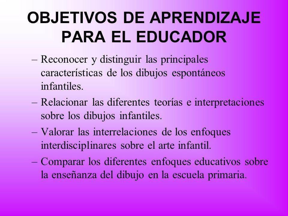 7.PRINCIPIO DE LA FORMA EJEMPLAR.