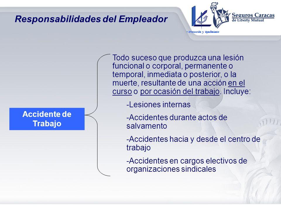 Responsabilidad Objetiva Acción u Omisión Daños Responsabilidad Objetiva del Empleador Prestaciones de Atención Médica Integral (incluyendo Rehabilita