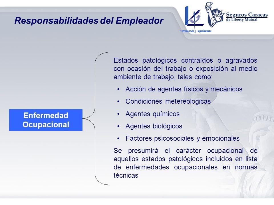 Responsabilidades del Empleador Accidente de Trabajo Todo suceso que produzca una lesión funcional o corporal, permanente o temporal, inmediata o post