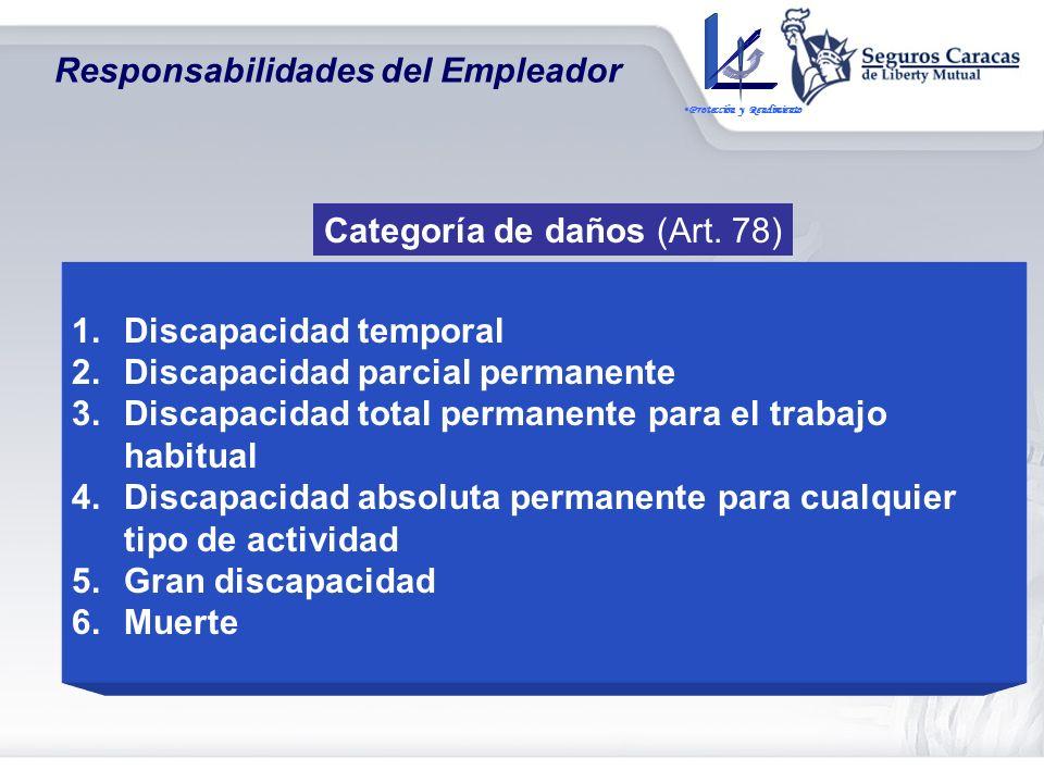 Responsabilidades del Empleador Enfermedad Ocupacional Estados patológicos contraídos o agravados con ocasión del trabajo o exposición al medio ambien