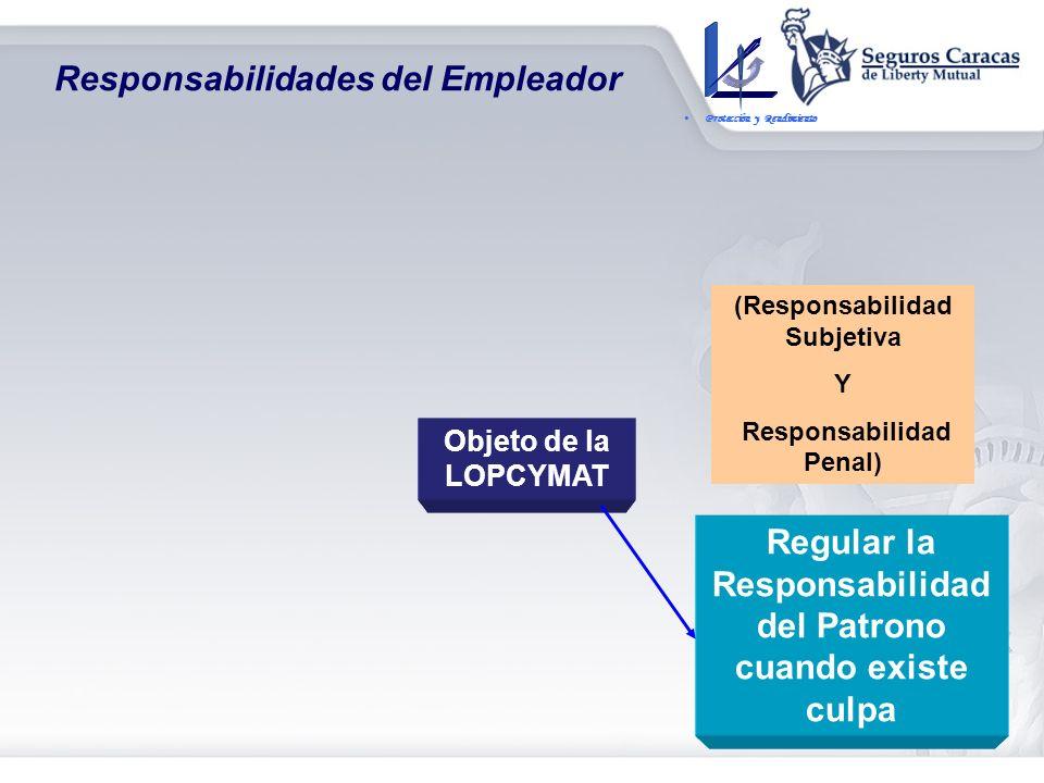 Título VIII Ley Orgánica del Trabajo MUERTE E INCAPACIDAD ABSOLUTA Y PERMANENTE: 2 años de salario del trabajador, con máximo de 25 salarios mínimos.