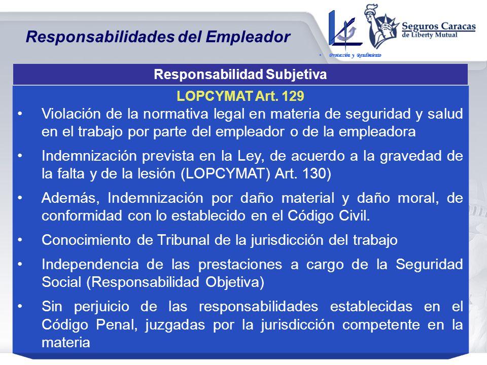 Responsabilidades del Empleador Acción u Omisión Daños Responsabilidad Objetiva Acción u Omisión Daños Responsabilidad Subjetiva Responsabilidad Penal