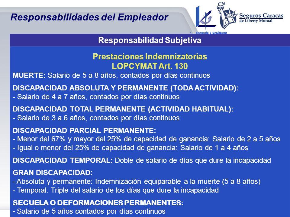 LOPCYMAT Art. 129 Violación de la normativa legal en materia de seguridad y salud en el trabajo por parte del empleador o de la empleadora Indemnizaci
