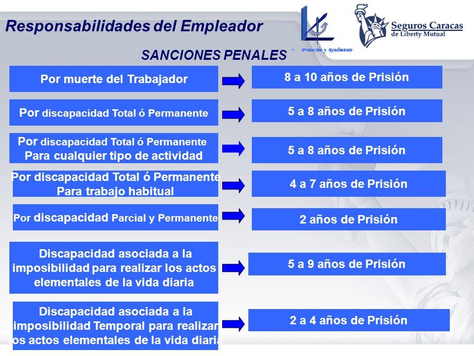 Prestaciones Indemnizatorias LOPCYMAT Art. 130 MUERTE: Salario de 5 a 8 años, contados por días continuos DISCAPACIDAD ABSOLUTA Y PERMANENTE (TODA ACT
