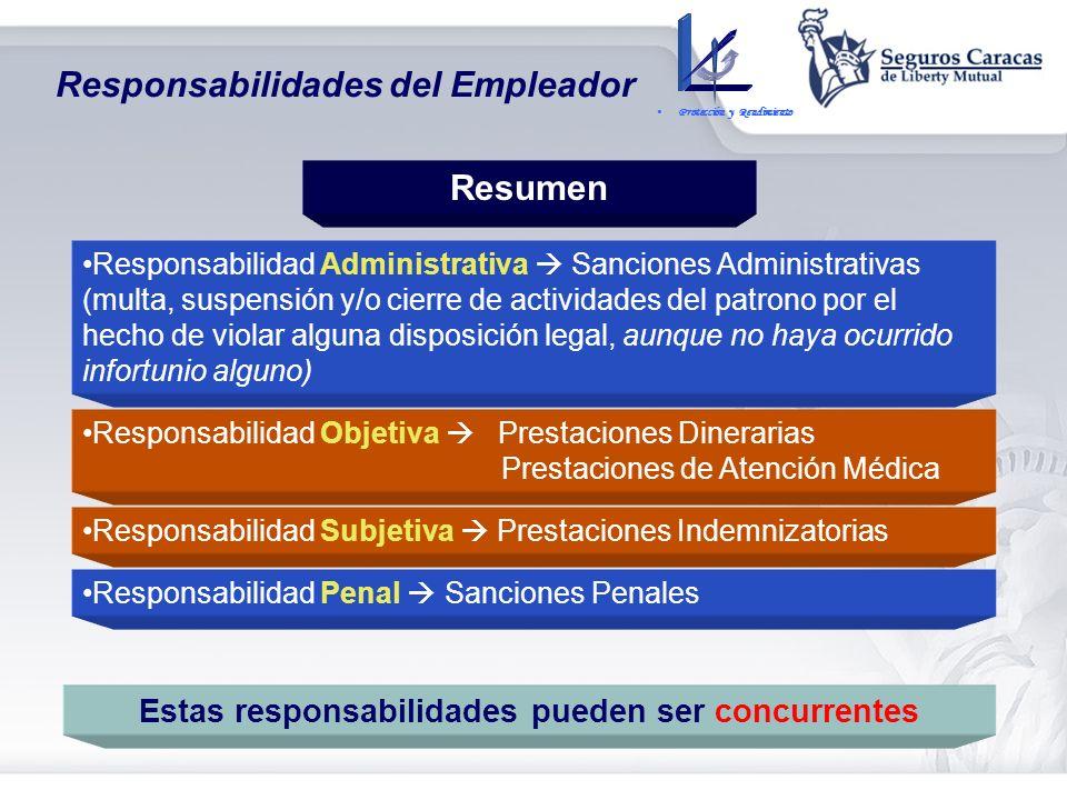 Por muerte del Trabajador 8 a 10 años de Prisión Por discapacidad Total ó Permanente 5 a 8 años de Prisión Por discapacidad Total ó Permanente Para cu
