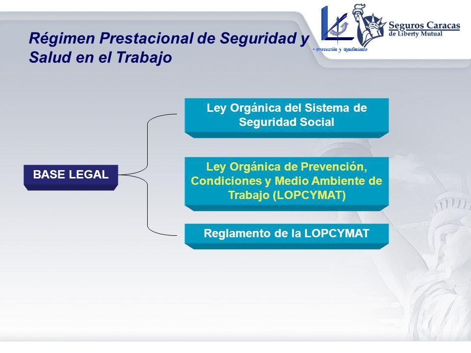ORGANO RECTOR SUPERINTENDENCIA DE SEGURIDAD SOCIAL TESORERIA DE SEGURIDAD SOCIAL SALUDPREVISION SOCIAL VIVIENDA Y HABITAT SPNS ADULTO INAGER PENSIONES