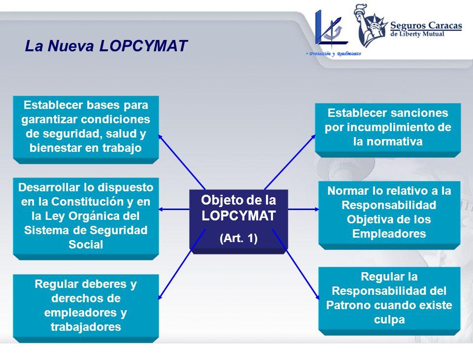 LA NUEVA LOPCYMAT Posibilidad de establecer mayores beneficios o derechos Contratos individuales Convecciones colectivas Participación activa y protag