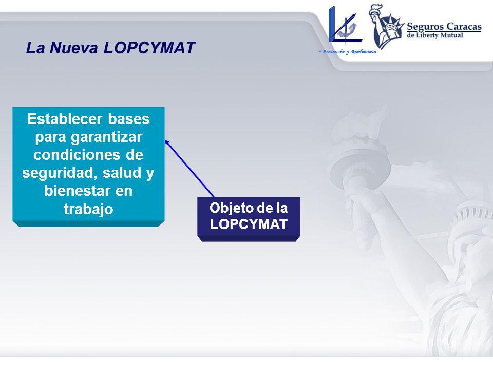 La Nueva LOPCYMAT Objeto de la LOPCYMAT (Art. 1) Establecer bases para garantizar condiciones de seguridad, salud y bienestar en trabajo Regular deber