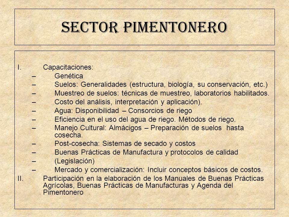 SECTOR PIMENTONERO I.Capacitaciones: –Genética –Suelos: Generalidades (estructura, biología, su conservación, etc.) –Muestreo de suelos: técnicas de m
