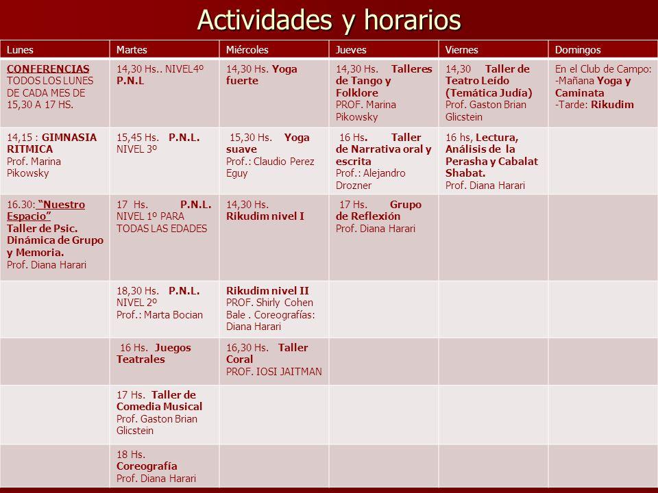 Actividades y horarios LunesMartesMiércolesJuevesViernesDomingos CONFERENCIAS TODOS LOS LUNES DE CADA MES DE 15,30 A 17 HS. 14,30 Hs.. NIVEL4º P.N.L 1