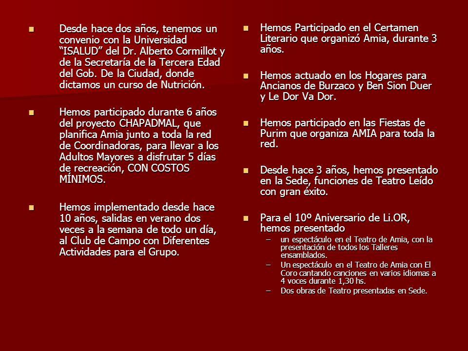 Actividades y horarios LunesMartesMiércolesJuevesViernesDomingos CONFERENCIAS TODOS LOS LUNES DE CADA MES DE 15,30 A 17 HS.