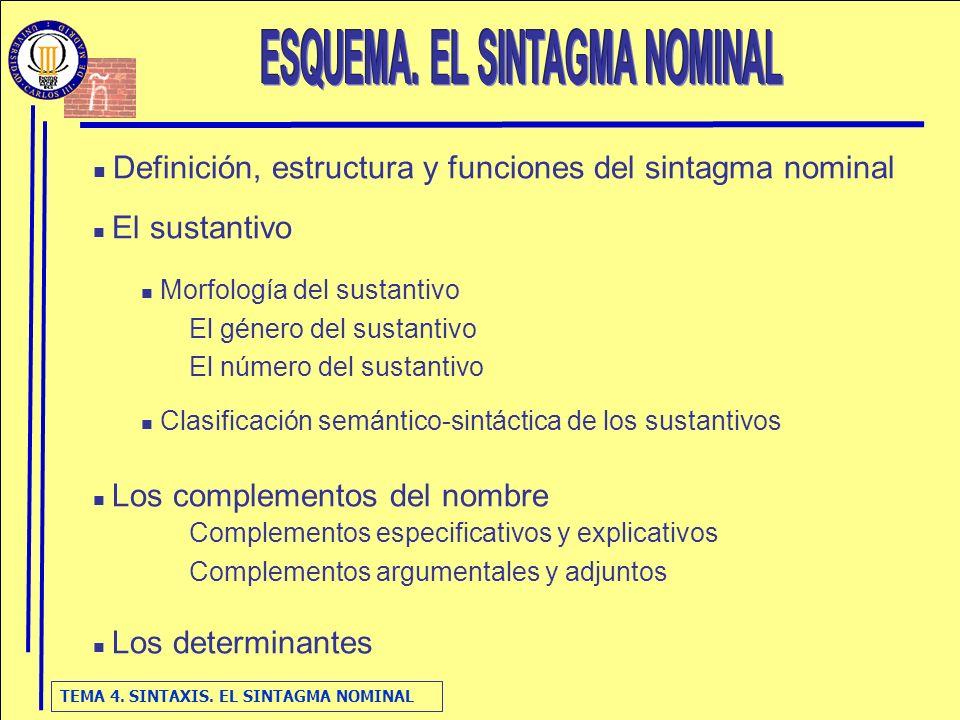 TEMA 4. SINTAXIS. EL SINTAGMA NOMINAL Definición, estructura y funciones del sintagma nominal El sustantivo Morfología del sustantivo El género del su