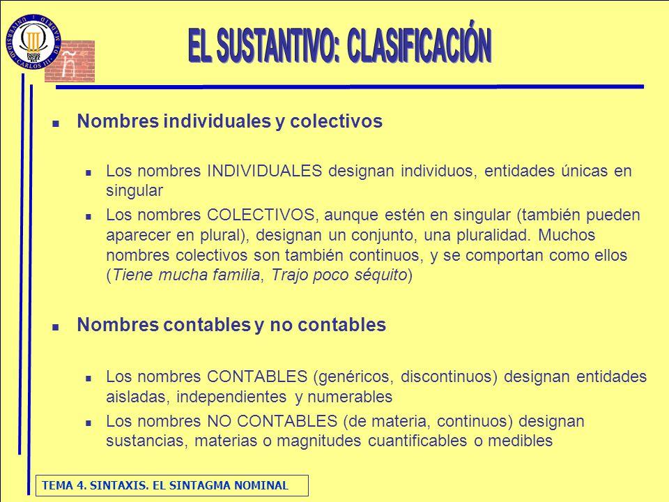 TEMA 4. SINTAXIS. EL SINTAGMA NOMINAL Nombres individuales y colectivos Los nombres INDIVIDUALES designan individuos, entidades únicas en singular Los