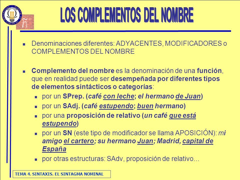TEMA 4. SINTAXIS. EL SINTAGMA NOMINAL Denominaciones diferentes: ADYACENTES, MODIFICADORES o COMPLEMENTOS DEL NOMBRE Complemento del nombre es la deno
