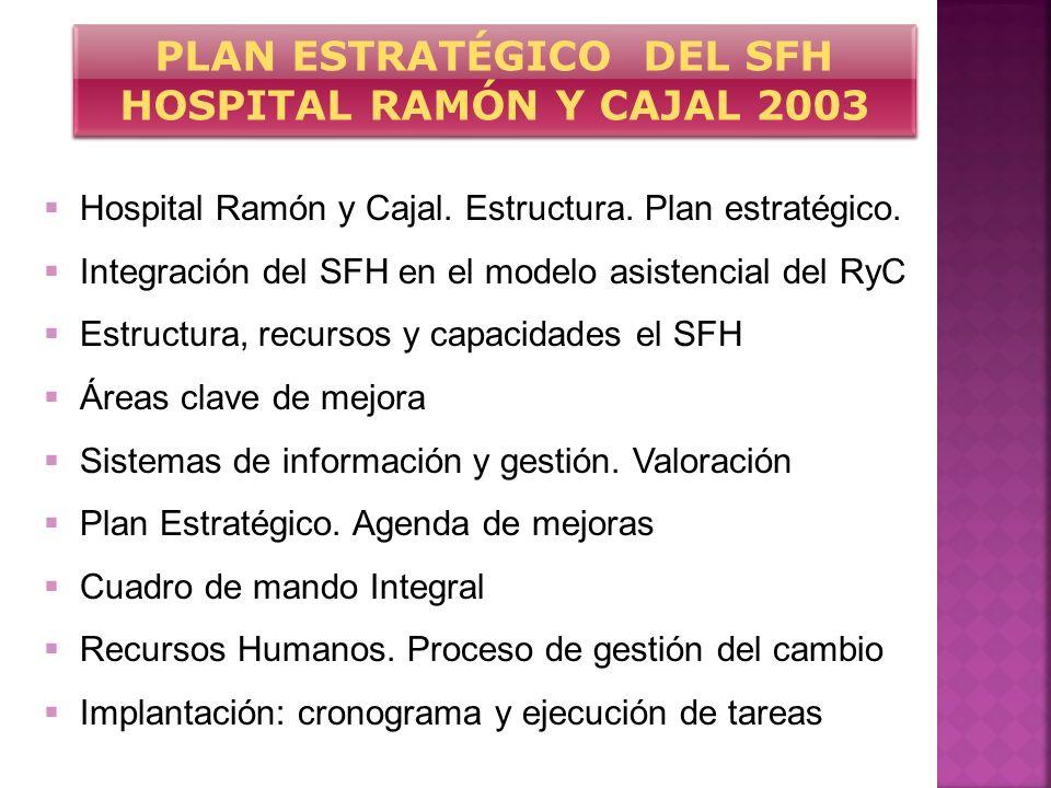 PLAN ESTRATÉGICO DEL SFH HOSPITAL RAMÓN Y CAJAL 2003 Hospital Ramón y Cajal. Estructura. Plan estratégico. Integración del SFH en el modelo asistencia