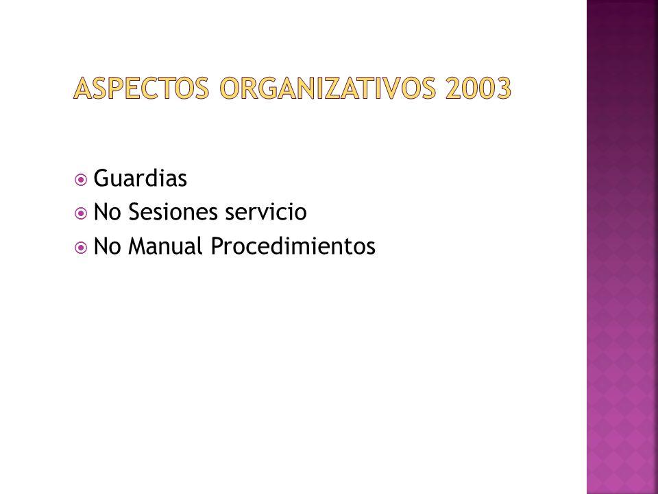 Guardias No Sesiones servicio No Manual Procedimientos
