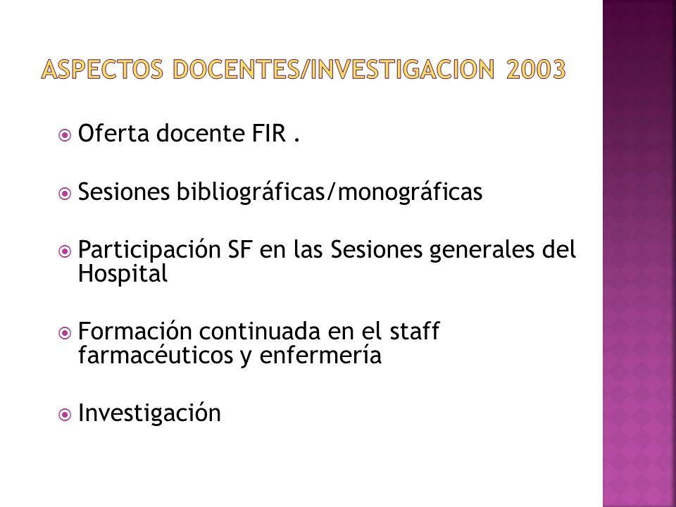 Oferta docente FIR. Sesiones bibliográficas/monográficas Participación SF en las Sesiones generales del Hospital Formación continuada en el staff farm