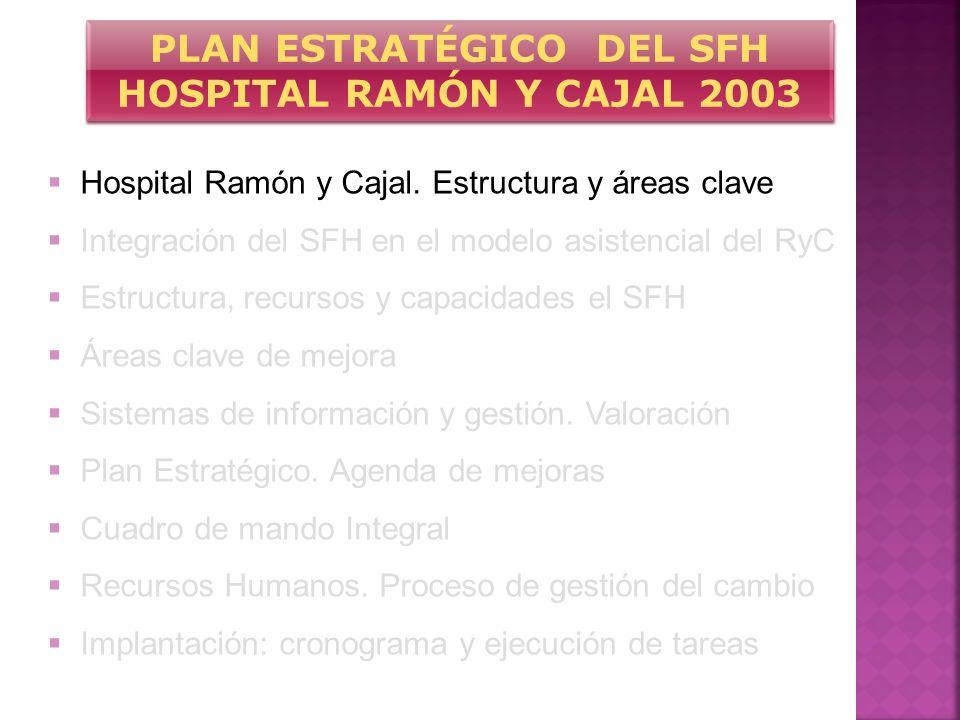 PLAN ESTRATÉGICO DEL SFH HOSPITAL RAMÓN Y CAJAL 2003 Hospital Ramón y Cajal. Estructura y áreas clave Integración del SFH en el modelo asistencial del