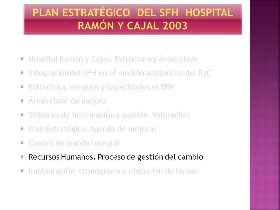 Hospital Ramón y Cajal. Estructura y áreas clave Integración del SFH en el modelo asistencial del RyC Estructura, recursos y capacidades el SFH Áreas
