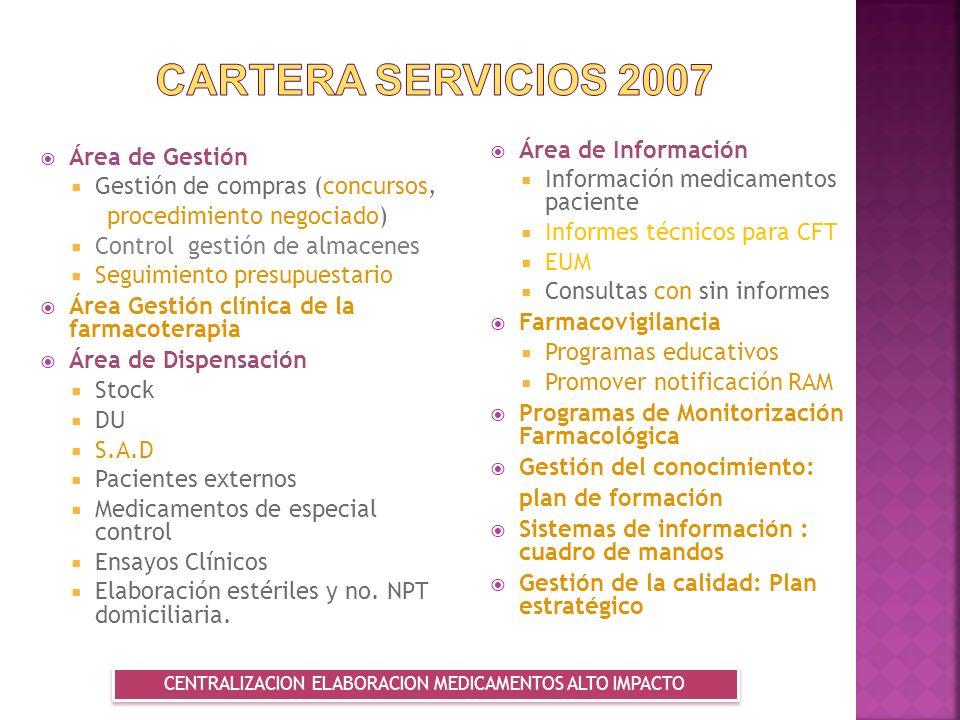 Área de Información Información medicamentos paciente Informes técnicos para CFT EUM Consultas con sin informes Farmacovigilancia Programas educativos