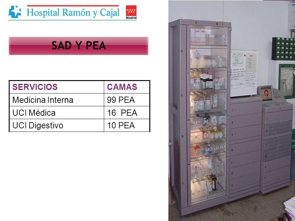 SAD Y PEA SERVICIOSCAMAS Medicina Interna99 PEA UCI Médica16 PEA UCI Digestivo10 PEA