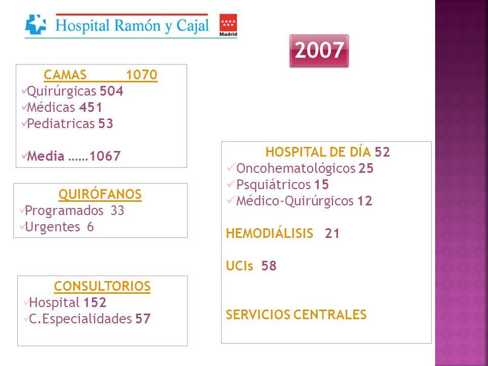 Área Gestión Almacenes Dispensación Tradicional DU Pacientes externos/ambulatorios M.