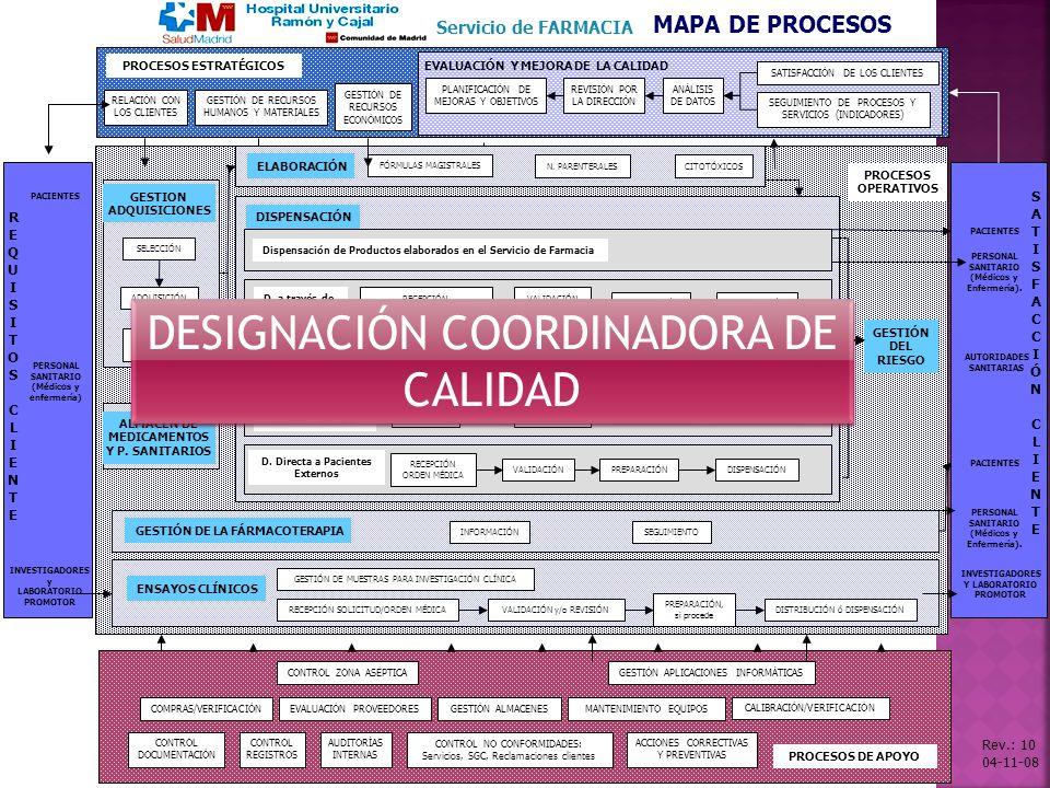 MAPA DE PROCESOS Servicio de FARMACIA REQUISITOS CLIENTEREQUISITOS CLIENTE INVESTIGADORES y LABORATORIO PROMOTOR PERSONAL SANITARIO (Médicos y enferme