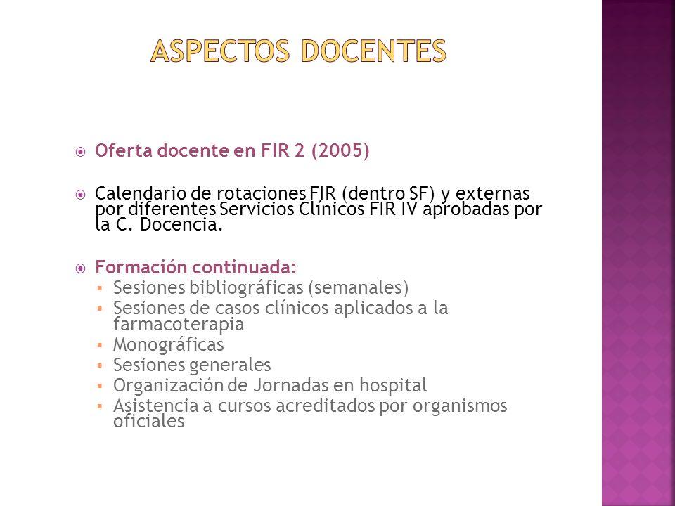 Oferta docente en FIR 2 (2005) Calendario de rotaciones FIR (dentro SF) y externas por diferentes Servicios Clínicos FIR IV aprobadas por la C. Docenc