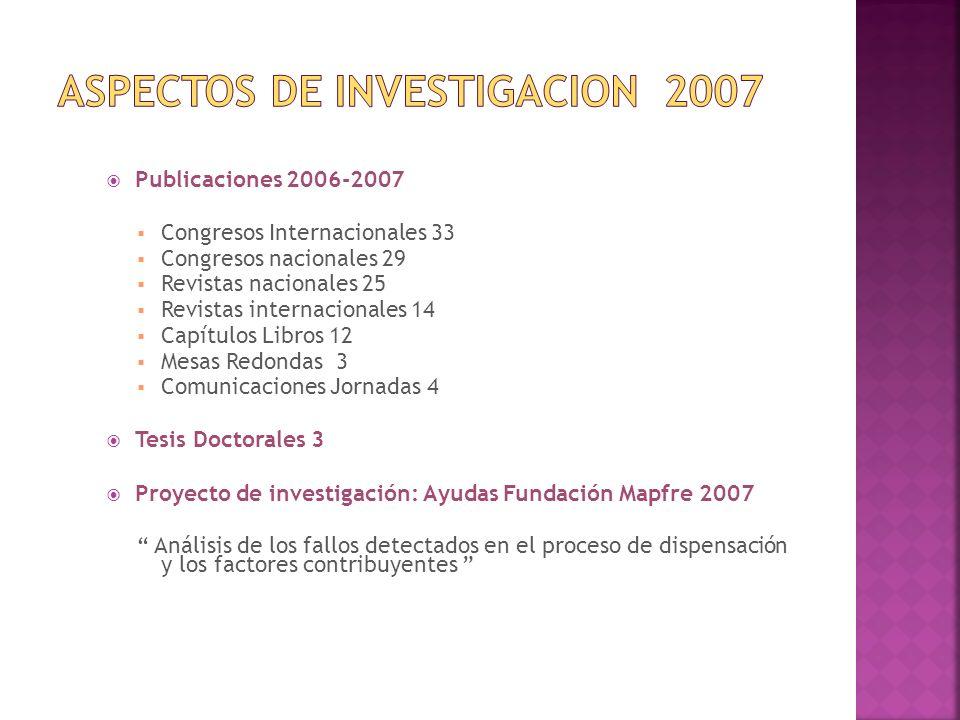 Publicaciones 2006-2007 Congresos Internacionales 33 Congresos nacionales 29 Revistas nacionales 25 Revistas internacionales 14 Capítulos Libros 12 Me