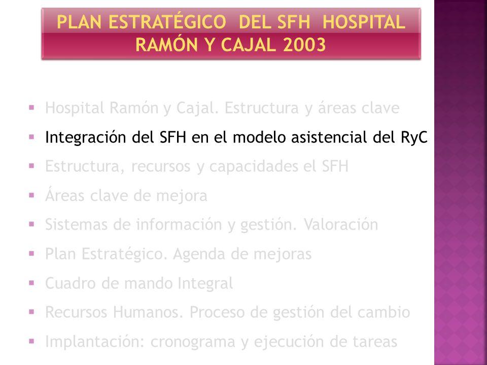 Gestión de existencias y almacén Seguimiento presupuestario (hospital, recetas AE)
