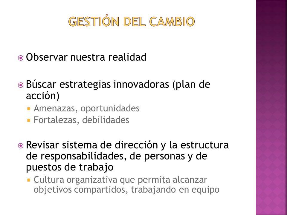 Observar nuestra realidad Búscar estrategias innovadoras (plan de acción) Amenazas, oportunidades Fortalezas, debilidades Revisar sistema de dirección