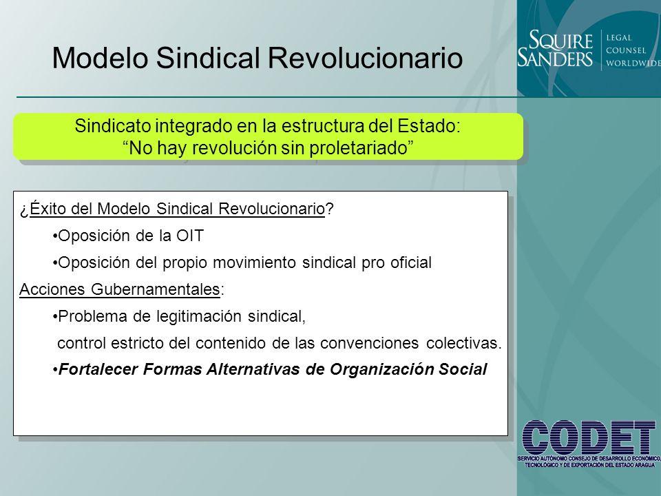 Modelo Sindical Revolucionario ¿Éxito del Modelo Sindical Revolucionario? Oposición de la OIT Oposición del propio movimiento sindical pro oficial Acc