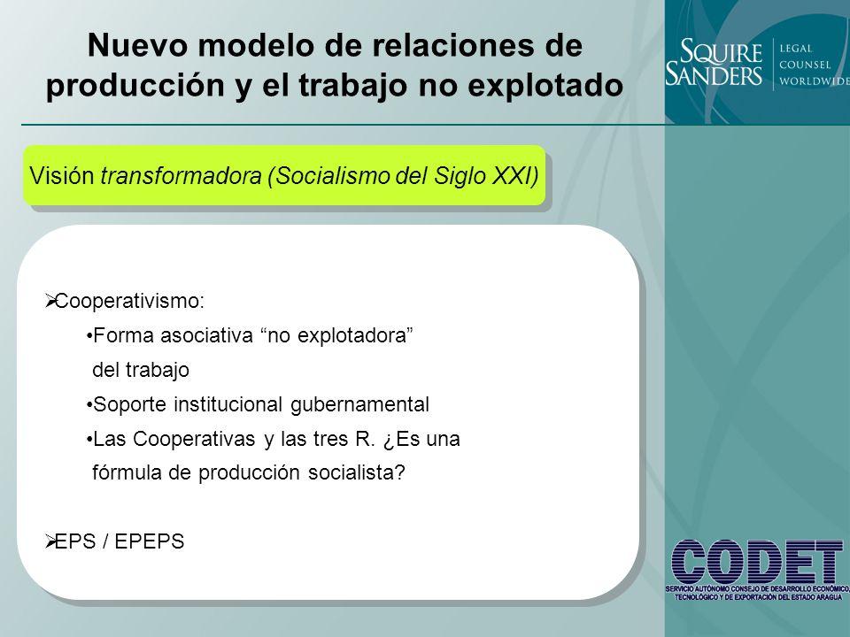 Nuevo modelo de relaciones de producción y el trabajo no explotado Visión transformadora (Socialismo del Siglo XXI) Cooperativismo: Forma asociativa n