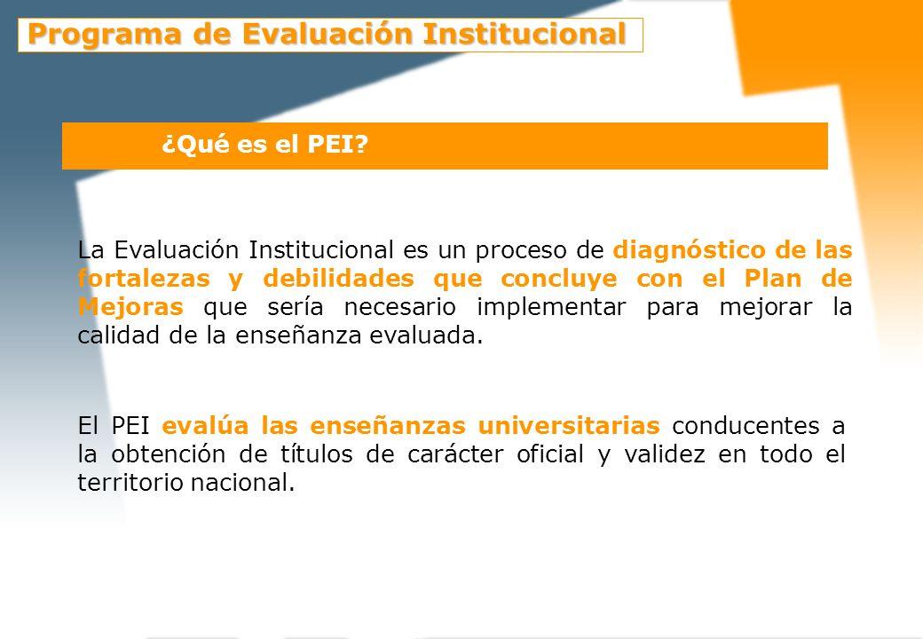 E laboración del I nforme de A utoevaluación Informe de Autolevaluación