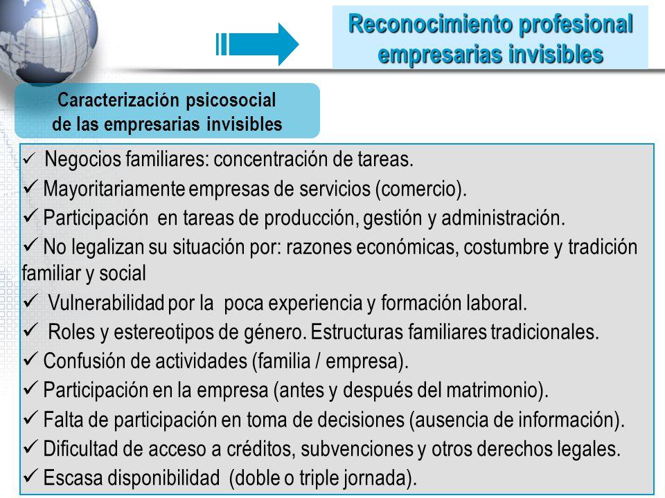 Reconocimiento profesional empresarias invisibles Negocios familiares: concentración de tareas.