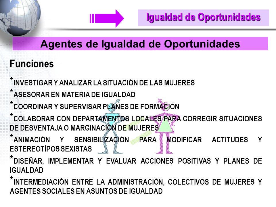 Igualdad de Oportunidades Agentes de Igualdad de Oportunidades Funciones * INVESTIGAR Y ANALIZAR LA SITUACIÓN DE LAS MUJERES * ASESORAR EN MATERIA DE IGUALDAD * COORDINAR Y SUPERVISAR PLANES DE FORMACIÓN * COLABORAR CON DEPARTAMENTOS LOCALES PARA CORREGIR SITUACIONES DE DESVENTAJA O MARGINACIÓN DE MUJERES * ANIMACIÓN Y SENSIBILIZACIÓN PARA MODIFICAR ACTITUDES Y ESTEREOTÌPOS SEXISTAS * DISEÑAR, IMPLEMENTAR Y EVALUAR ACCIONES POSITIVAS Y PLANES DE IGUALDAD * INTERMEDIACIÓN ENTRE LA ADMINISTRACIÓN, COLECTIVOS DE MUJERES Y AGENTES SOCIALES EN ASUNTOS DE IGUALDAD