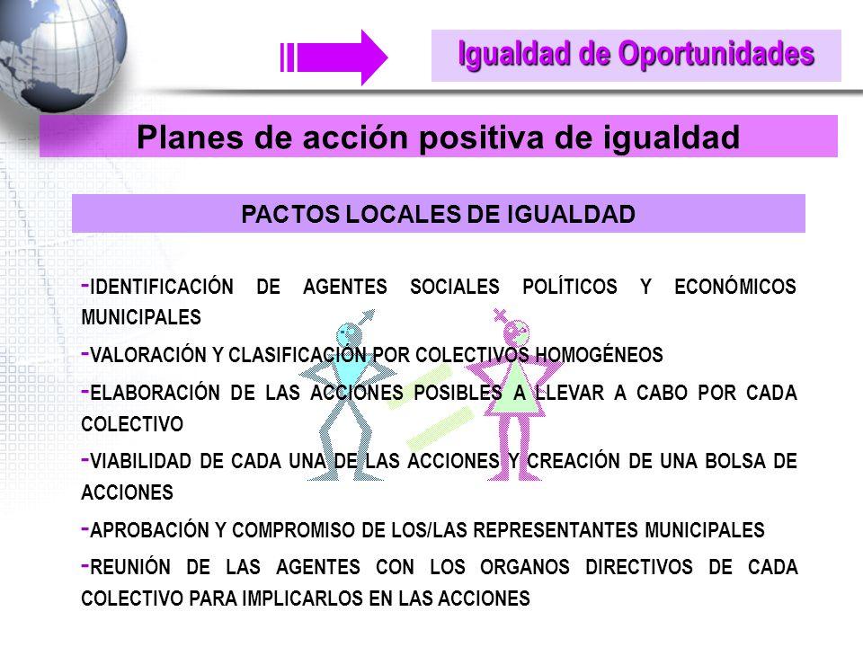 Igualdad de Oportunidades Planes de acción positiva de igualdad - IDENTIFICACIÓN DE AGENTES SOCIALES POLÍTICOS Y ECONÓMICOS MUNICIPALES - VALORACIÓN Y CLASIFICACIÓN POR COLECTIVOS HOMOGÉNEOS - ELABORACIÓN DE LAS ACCIONES POSIBLES A LLEVAR A CABO POR CADA COLECTIVO - VIABILIDAD DE CADA UNA DE LAS ACCIONES Y CREACIÓN DE UNA BOLSA DE ACCIONES - APROBACIÓN Y COMPROMISO DE LOS/LAS REPRESENTANTES MUNICIPALES - REUNIÓN DE LAS AGENTES CON LOS ORGANOS DIRECTIVOS DE CADA COLECTIVO PARA IMPLICARLOS EN LAS ACCIONES PACTOS LOCALES DE IGUALDAD