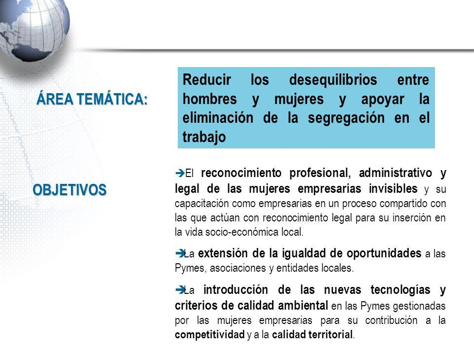 Igualdad de oportunidades Reconocimiento profesional empresarias invisibles Mejora competitividad mujeres empresarias OBJETIVOS ESPECÍFICOS Método de acompañamiento Testar método en grupo piloto Negociación del reconocimiento Diseño itinerarios formativos Testar itinerarios en grupo piloto Telecentro comarcal para mujeres Método de teleformación Introducción NTIC en empresas Formación gestión medioambiental Protocolo ambiental para Pymes Formación desempleadas como agentes de igualdad Planes y acciones positivas pro igualdad en Pymes, asociaciones y entidades locales Población en general Mujeres empresarias Empresarias invisibles