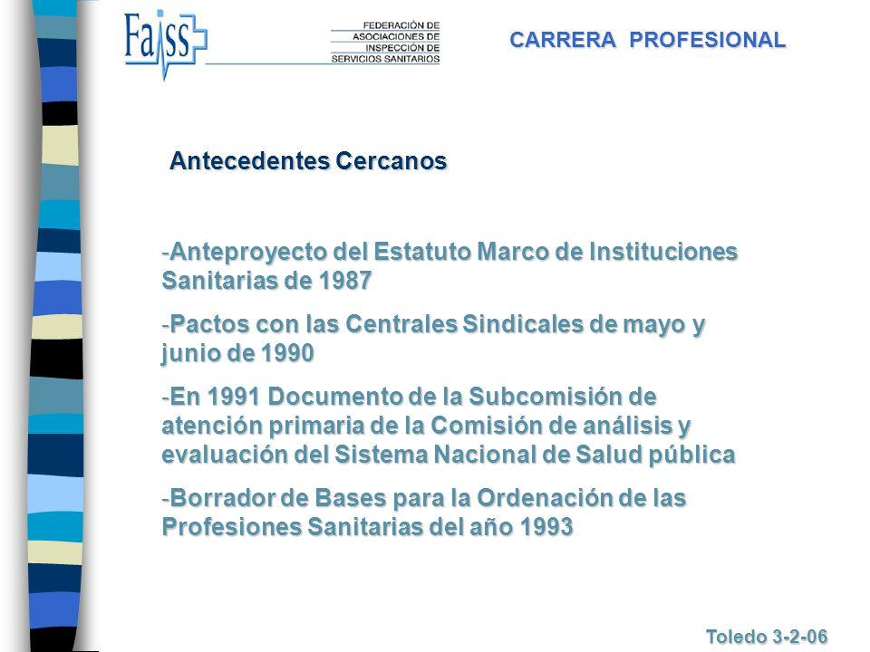 CARRERA PROFESIONAL Toledo 3-2-06 Antecedentes Cercanos -A-A-A-Anteproyecto del Estatuto Marco de Instituciones Sanitarias de 1987 -P-P-P-Pactos con l