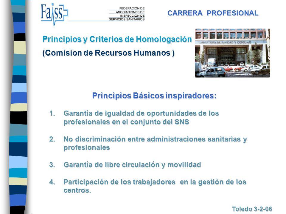 CARRERA PROFESIONAL Toledo 3-2-06 Principios Básicos inspiradores: 1.Garantía 1.Garantía de igualdad de oportunidades de los profesionales en el conju