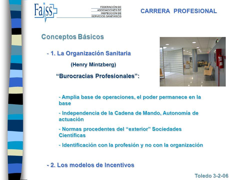 CARRERA PROFESIONAL Toledo 3-2-06 - 1- 1- 1- 1. La Organización Sanitaria (Henry Mintzberg) Burocracias Profesionales: - A- A- A- Amplia base de opera