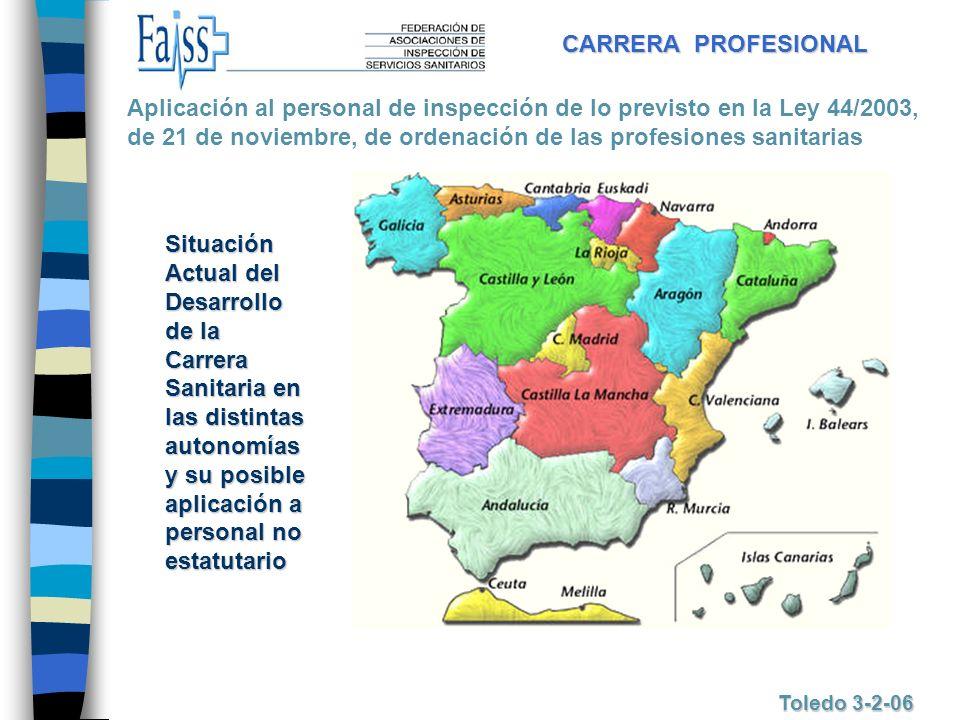 CARRERA PROFESIONAL Toledo 3-2-06 Aplicación al personal de inspección de lo previsto en la Ley 44/2003, de 21 de noviembre, de ordenación de las prof