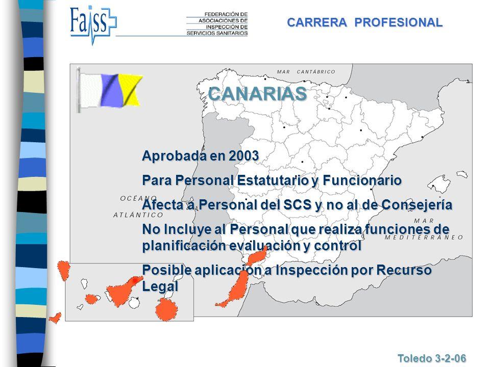 CARRERA PROFESIONAL Toledo 3-2-06 CANARIAS Aprobada en 2003 Para Personal Estatutario y Funcionario Afecta a Personal del SCS y no al de Consejería No