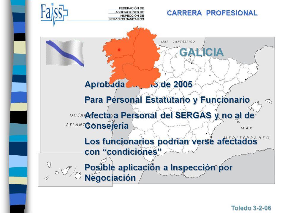 CARRERA PROFESIONAL Toledo 3-2-06 GALICIA Aprobada en julio de 2005 Para Personal Estatutario y Funcionario Afecta a Personal del SERGAS y no al de Co