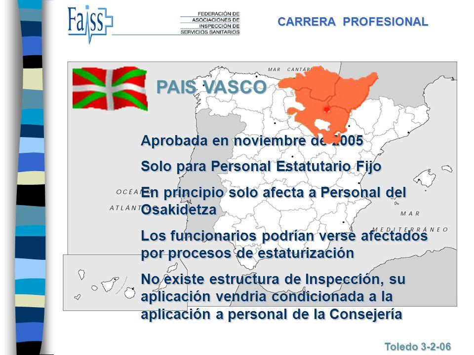 CARRERA PROFESIONAL Toledo 3-2-06 PAIS VASCO Aprobada en noviembre de 2005 Solo para Personal Estatutario Fijo En principio solo afecta a Personal del