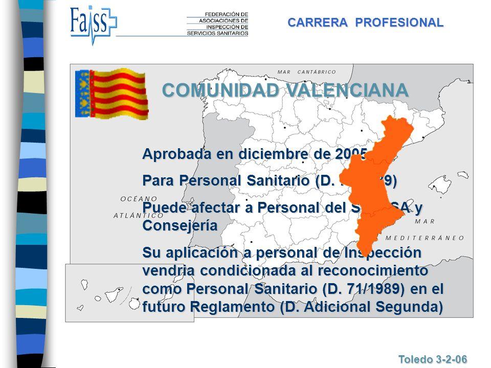 CARRERA PROFESIONAL Toledo 3-2-06 COMUNIDAD VALENCIANA Aprobada en diciembre de 2005 Para Personal Sanitario (D. 71/1989) Puede afectar a Personal del
