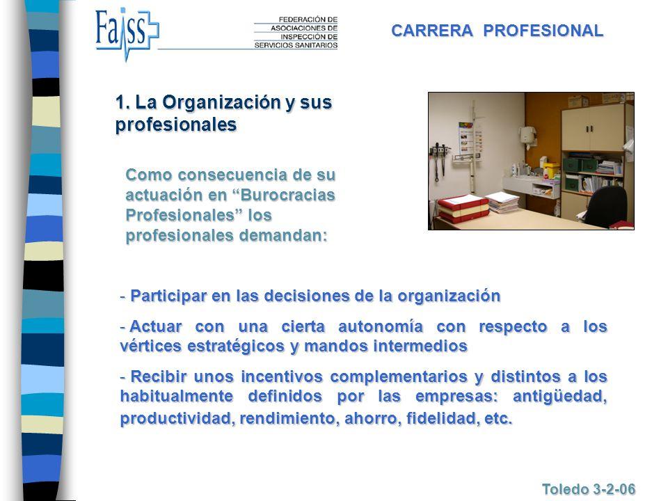CARRERA PROFESIONAL Toledo 3-2-06 - Participar en las decisiones de la organización - Actuar con una cierta autonomía con respecto a los vértices estr