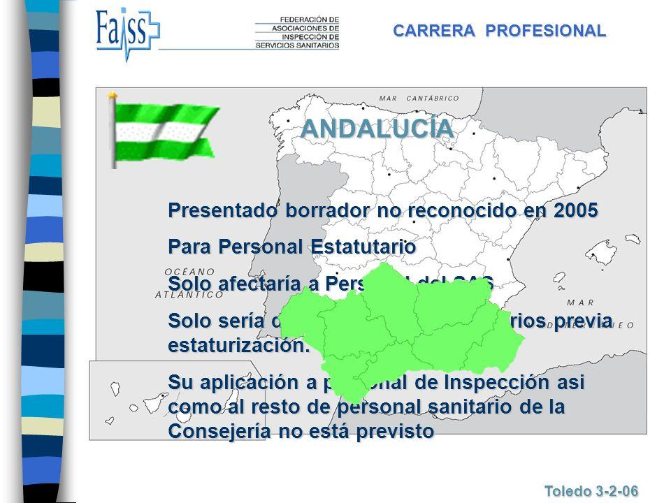 CARRERA PROFESIONAL Toledo 3-2-06 ANDALUCÍA Presentado borrador no reconocido en 2005 Para Personal Estatutario Solo afectaría a Personal del SAS Solo