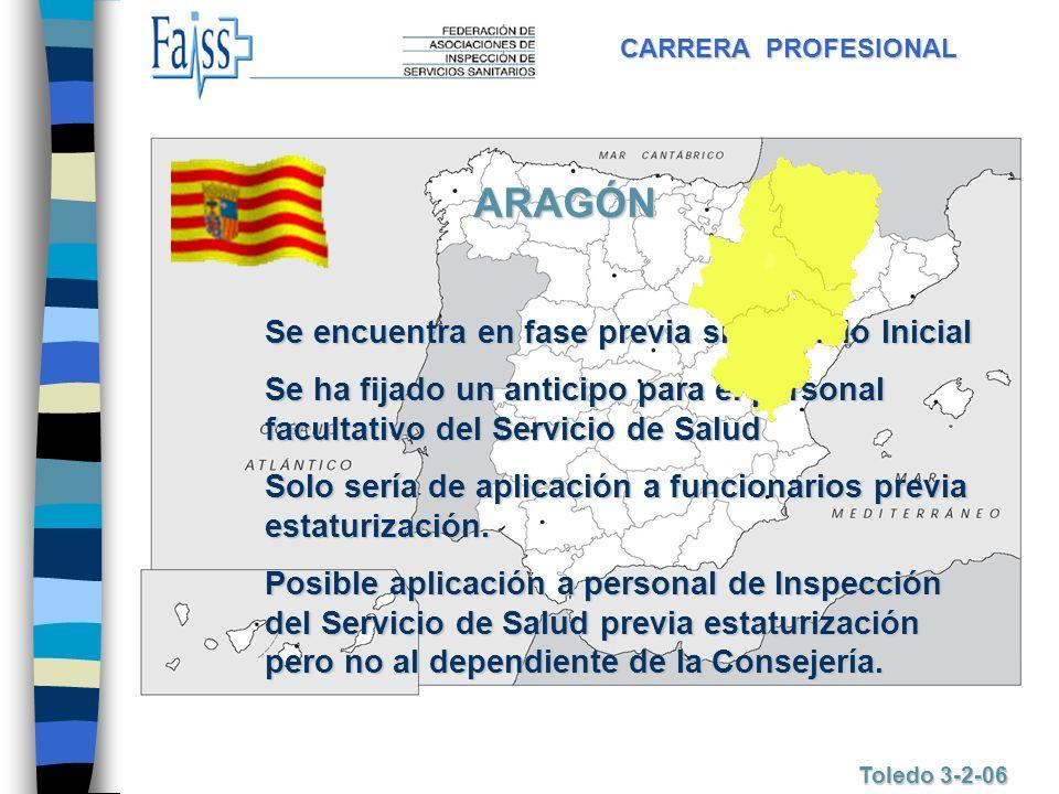 CARRERA PROFESIONAL Toledo 3-2-06 ARAGÓN Se encuentra en fase previa sin Modelo Inicial Se ha fijado un anticipo para el personal facultativo del Serv